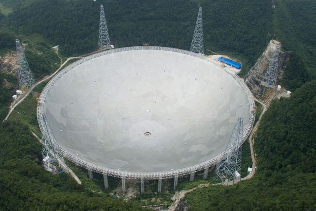 aperture-spherical-telescope